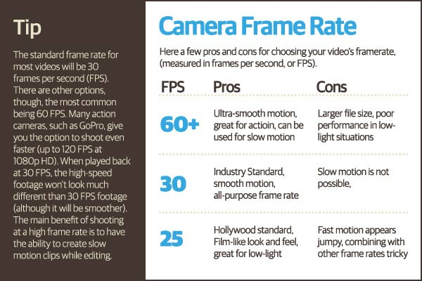 infographic-frame-rate-(600)-O